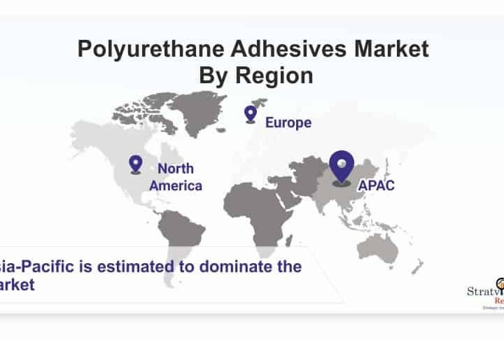 Will Polyurethane Adhesives Market carry its growth momentum post COVID-19? Read more to know